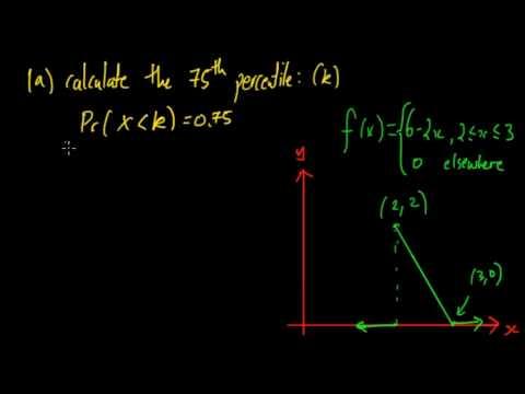 Quantiles and Percentiles