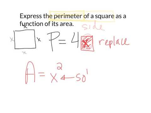 As a function of . . . 3