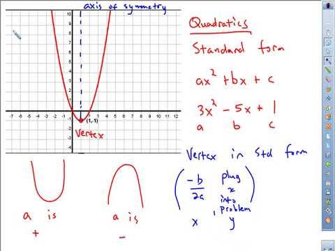 Quadratics in Standard Form