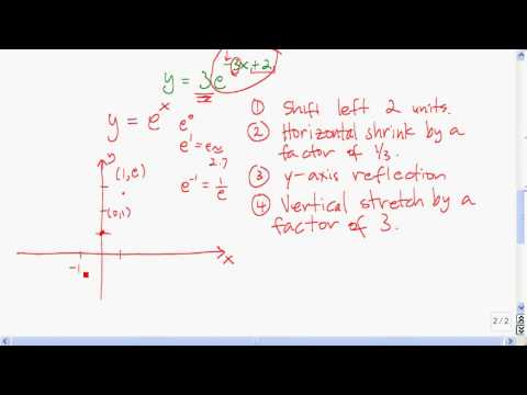 Two examples involving exponential functions