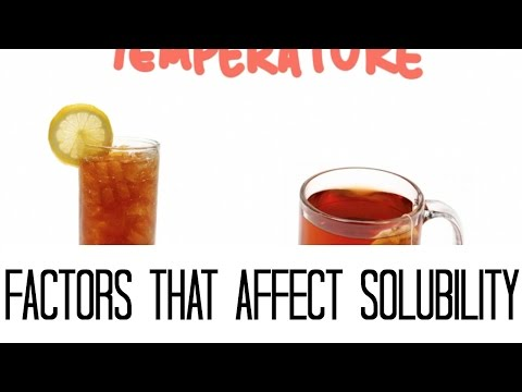 Factors that Affect Solubility