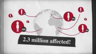 Impact of Multiple Sclerosis (MS)