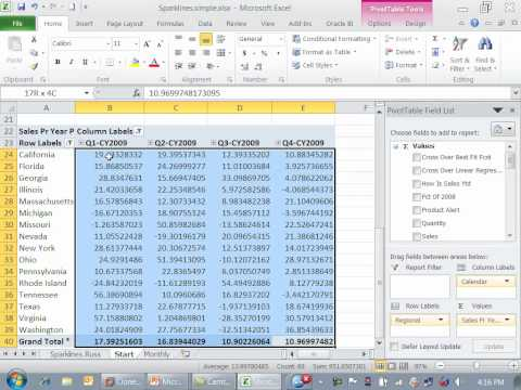 Using Microsoft Excel 2010 Sparklines for Easy Dashboards and Trend Analysis on BI Data