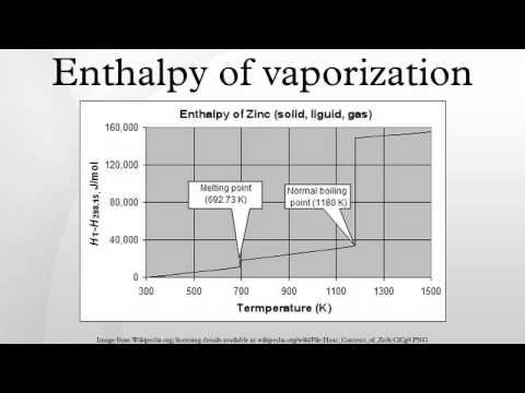 Enthalpy of vaporization