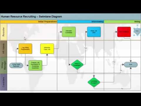 Create your first Swimlane Diagram or Cross Functional Flowchart Diagram part 3