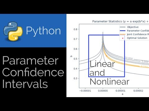 Parameter Regression Analysis with Python