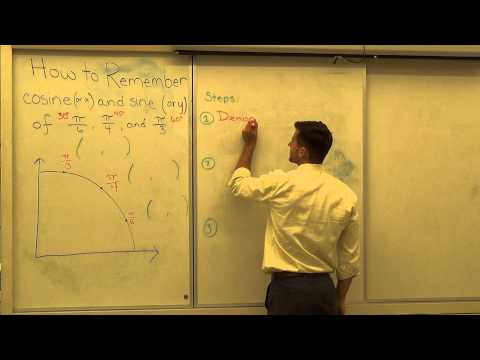 Unit Circle: How to Remember Cosine and Sine at pi/6, pi/4, and pi/3