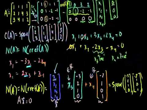 Null Space and Column Space Basis (Bangla)
