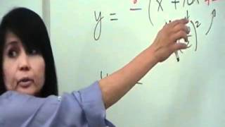 Finding The Vertex By Completing The Square
