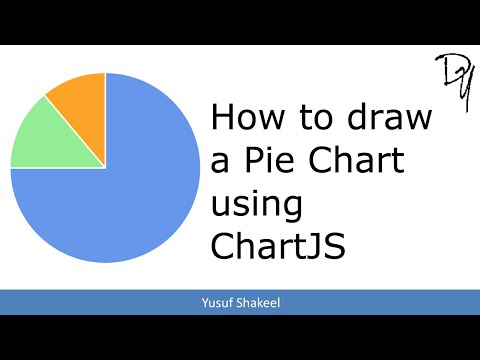 HTML5 | How to draw Pie Chart using ChartJS