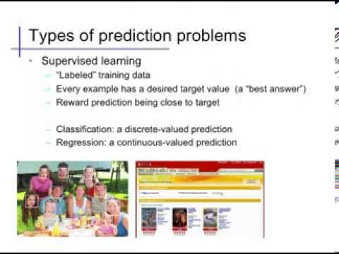 Introduction (1): AI & Machine Learning