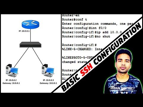 What is SSH & How to configure SSH on Cisco Router