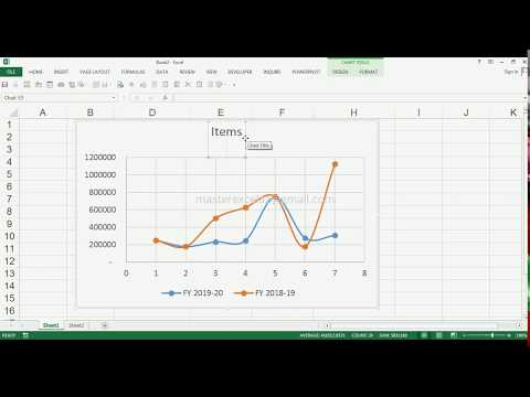 How to Create Scatter with Smooth Lines & Markers Chart in MS Excel 2013