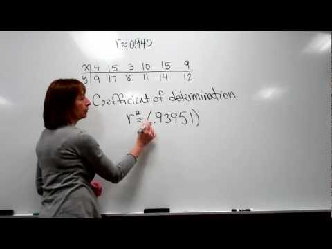 Finding and Interpreting the Coefficient of Determination