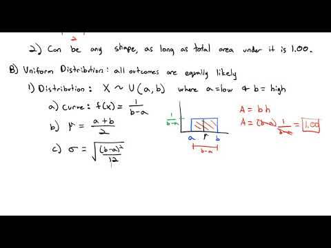 2.7 Continuous Probability Distributions and the Uniform Distribution