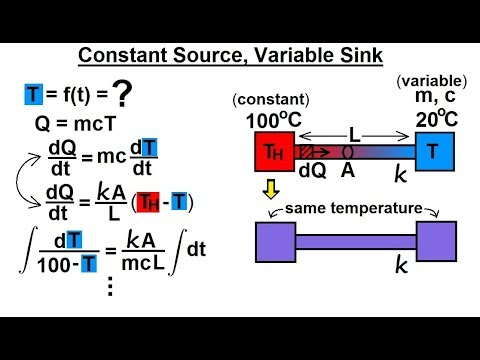 Physics - Thermodynamics 1: Ch 24.1 Variable Heat Transfer (5 of 25) Constant Source, Variable Sink