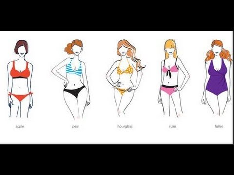 How to Select the RIGHT Bathing Suit for Your Body Type (REQUESTED) | Jalisa's Fashion Files