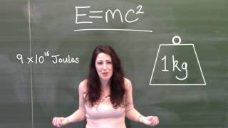 What does E=mc2 mean?