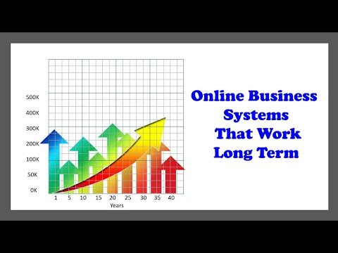 Online Business Systems That Work Long Term