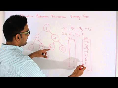 Iterative Postorder Traversal of Binary Tree