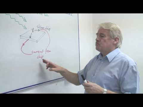 Energy & Electricity in Science : How Does Solar Energy Work?