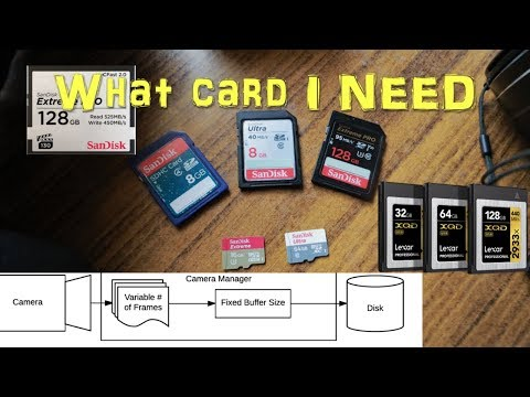 What Memory Card I Have to Choose For Camera or Mobile