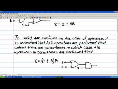 Boolean Algebra NOR and NAND Logic Gates