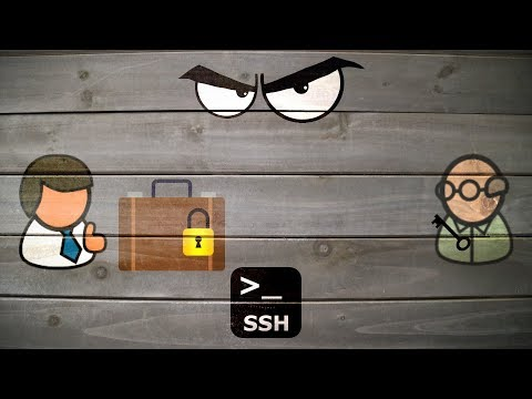 Beginners Guide To SSH