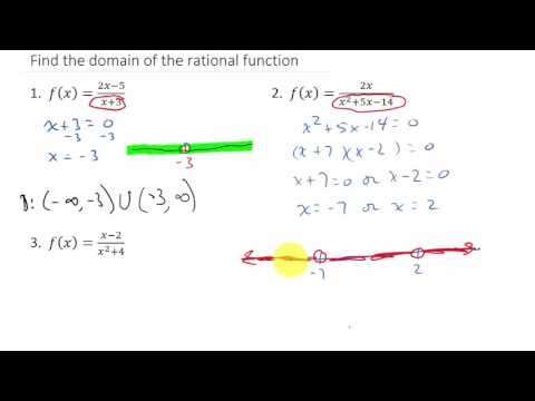 Finding Domain of a Rational Function