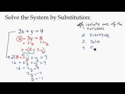 The Substitution Method - Solve a System of Linear Equations