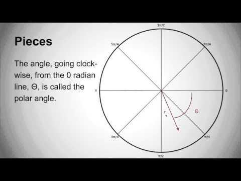 Analog Clock Part 2