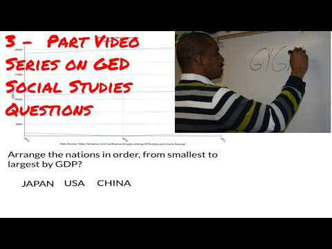 GED Social Studies 2017 (Easy Question)