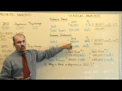 Accounting: Horizontal & Vertical Analysis