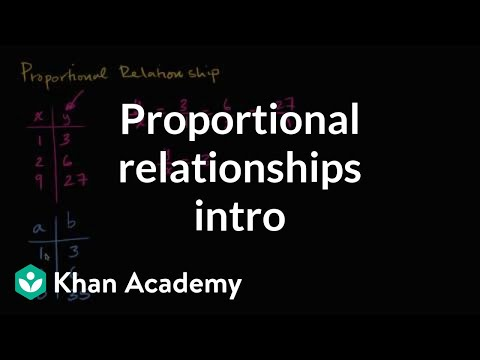 Introduction to proportional relationships | 7th grade | Khan Academy