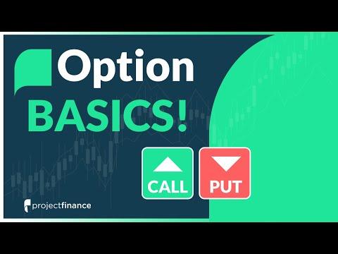 Call Option & Put Option Basics | Options Trading For Beginners