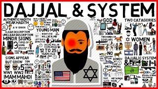 DAJJAL & HIS SYSTEM - Shaykh Hasan Ali Animated