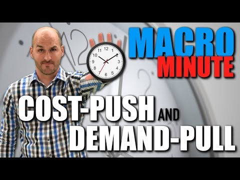 Macro Minute -- Cost-Push and Demand-Pull Inflation
