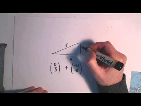 9 momentum 3 calculating vectors in non right triangles