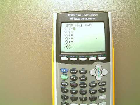 Fitting a Linear Regression Line to Data on the TI-84