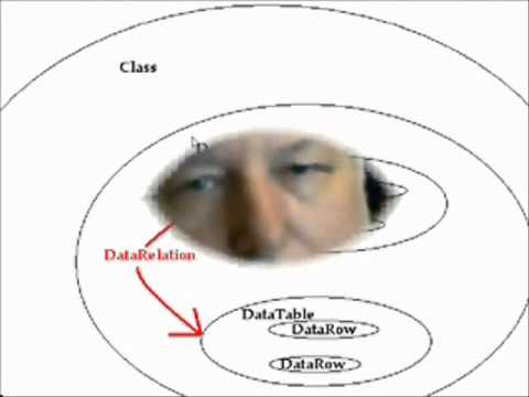C# Edge 130 - CAX 05 - What is DataRelation
