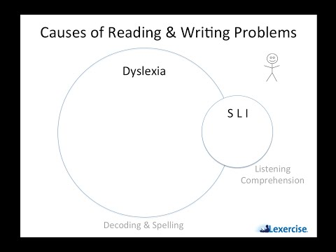 Causes of Reading and Writing Problems