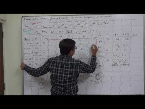 Linear Correlation - 34 Coefficient of Correlation of Bi-variate Frequency Distribution