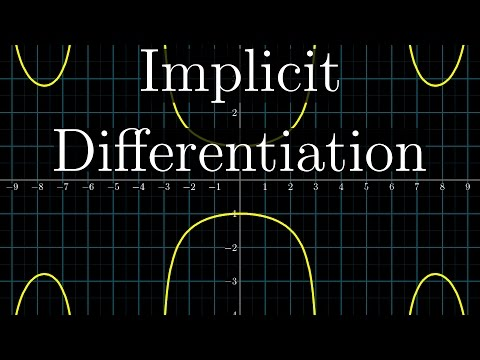 Implicit differentiation, what's going on here? | Chapter 6, Essence of calculus
