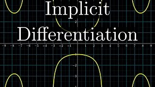 Implicit Differentiation, What