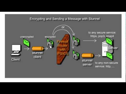 Encrypt data transfers with Stunnel and OpenSSL - Part 1