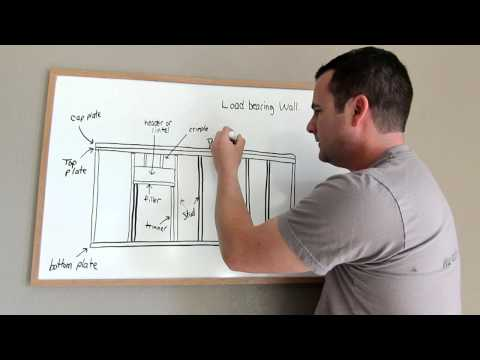 Framing Tips and Terminology of a Load bearing wall (#1027)