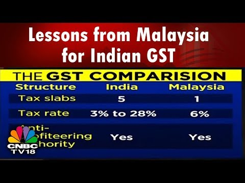 GST Sentimeter: Lessons from Malaysia and Making Compliance Easier   CNBC TV18