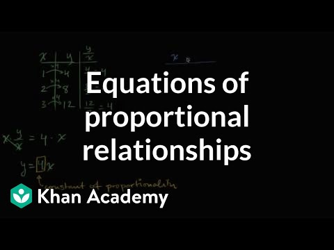 Equations of proportional relationships | 7th grade | Khan Academy