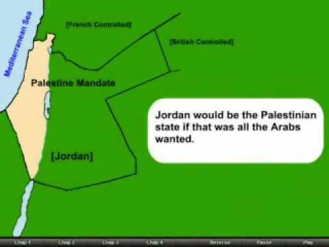 Israel is a victim of Palestinian Terrorism & Islamic Jihad