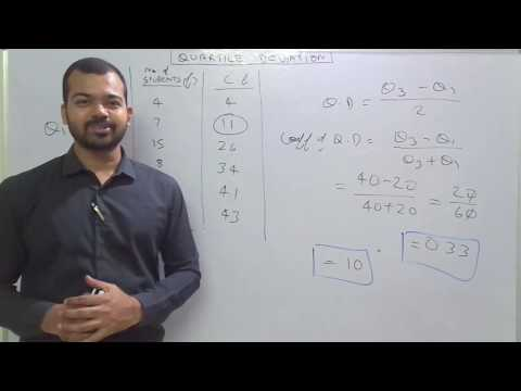 Quartile Deviation (Discrete Series) (by SANAT SHRIVASTAVA)